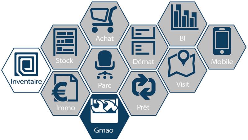 logiciel de gestion de maintenance (GMAO)