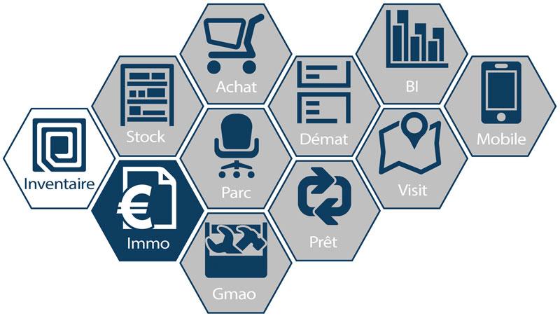 logiciel de gestion des immobilisations