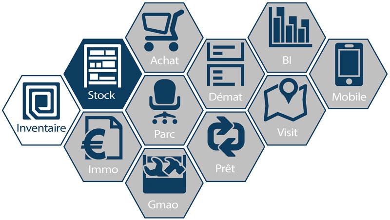logiciel de gestion des stocks