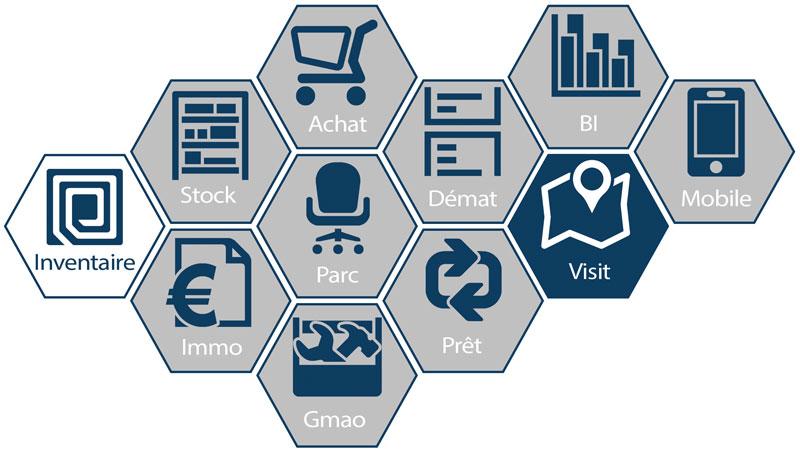 logiciel de gestion de plans