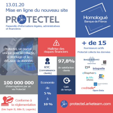 infographie-protectel
