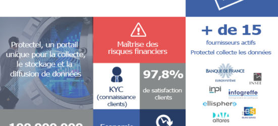 infographie-protectel